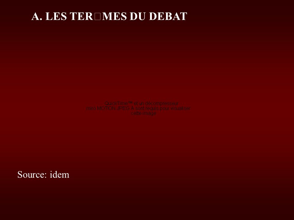A. LES TERMES DU DEBAT Source: idem