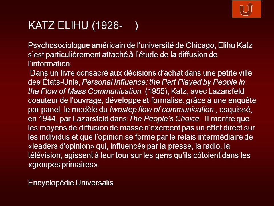 KATZ ELIHU (1926- )