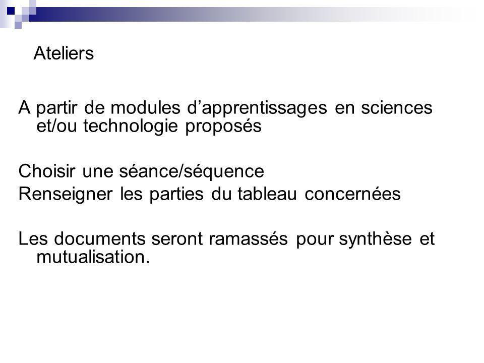 Ateliers A partir de modules d'apprentissages en sciences et/ou technologie proposés. Choisir une séance/séquence.
