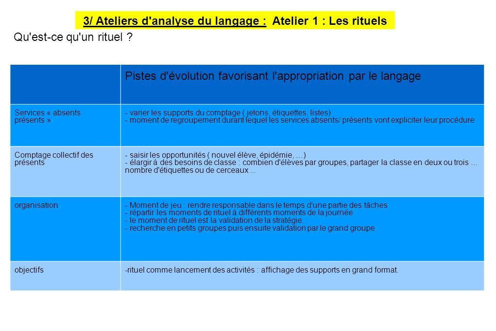 3/ Ateliers d analyse du langage : Atelier 1 : Les rituels
