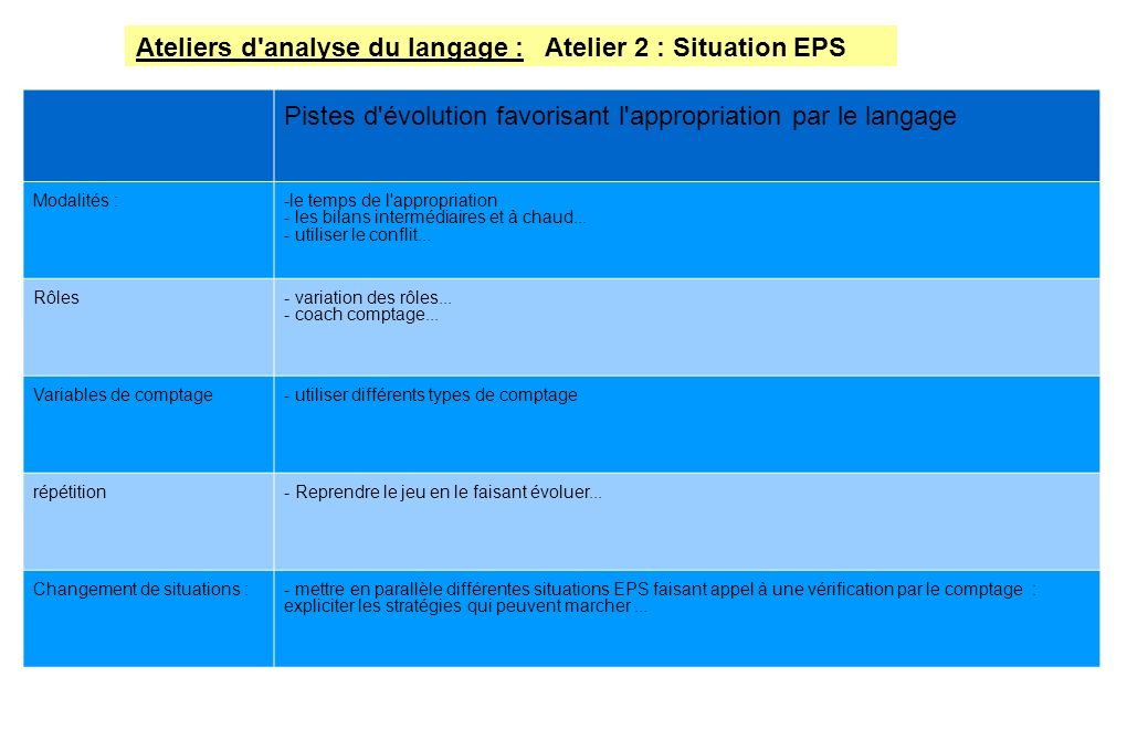 Ateliers d analyse du langage : Atelier 2 : Situation EPS
