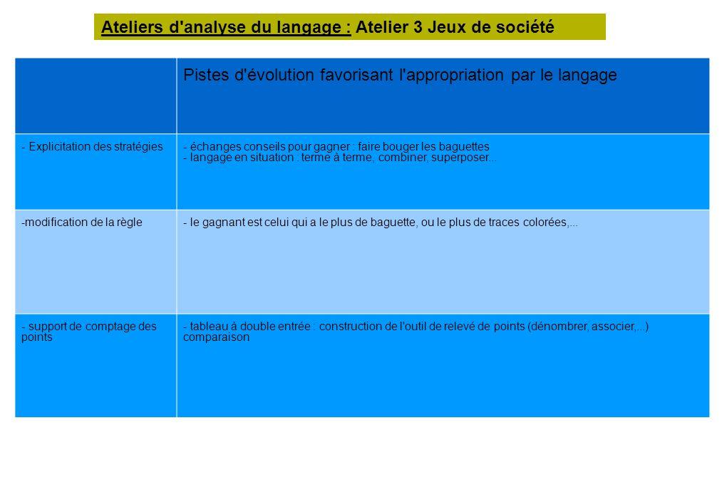 Ateliers d analyse du langage : Atelier 3 Jeux de société