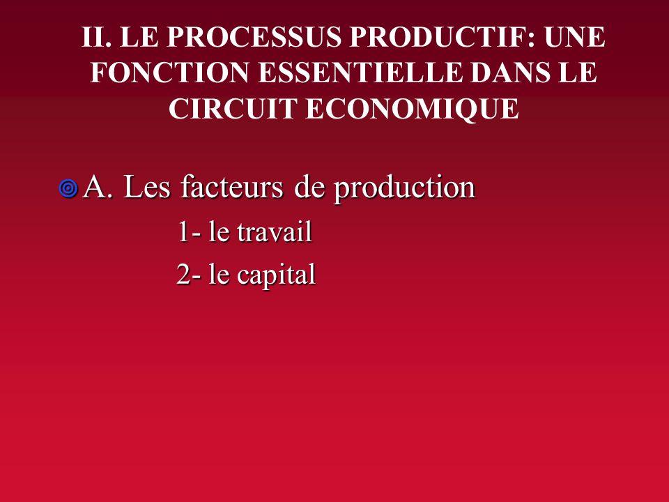 A. Les facteurs de production