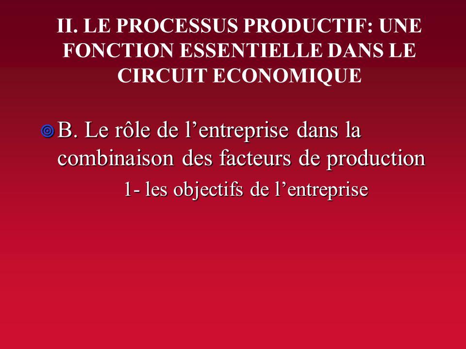 II. LE PROCESSUS PRODUCTIF: UNE FONCTION ESSENTIELLE DANS LE CIRCUIT ECONOMIQUE