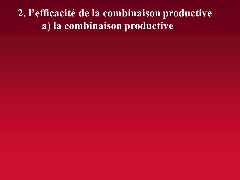 2. l'efficacité de la combinaison productive