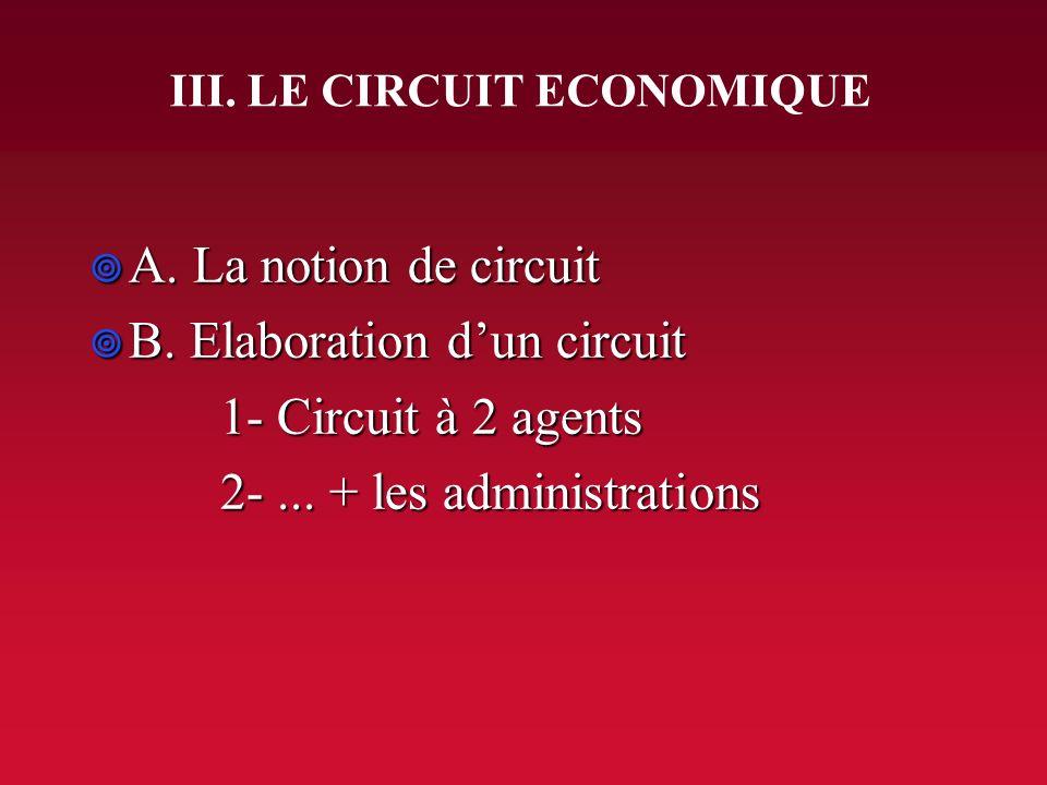 III. LE CIRCUIT ECONOMIQUE