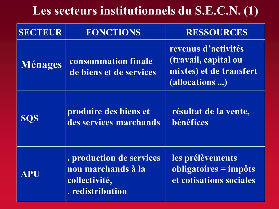 Les secteurs institutionnels du S.E.C.N. (1)