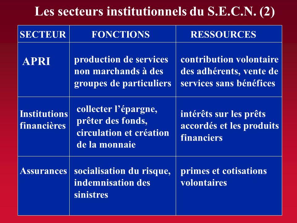 Les secteurs institutionnels du S.E.C.N. (2)