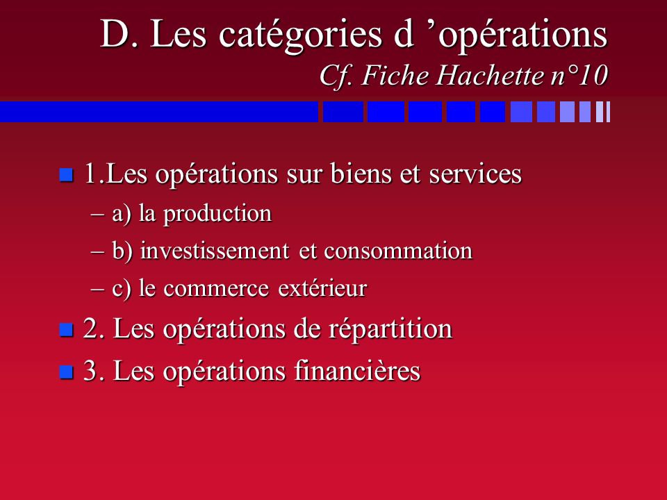 D. Les catégories d 'opérations Cf. Fiche Hachette n°10