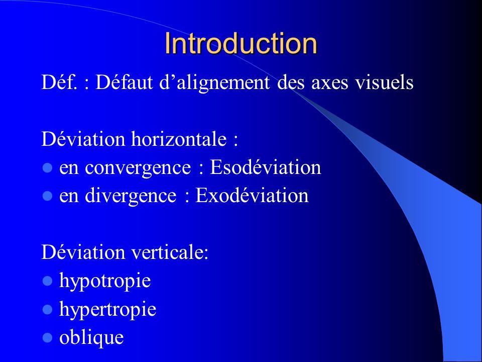 Introduction Déf. : Défaut d'alignement des axes visuels