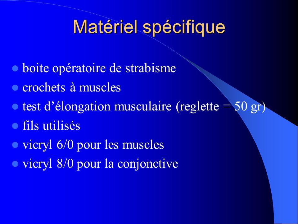 Matériel spécifique boite opératoire de strabisme crochets à muscles