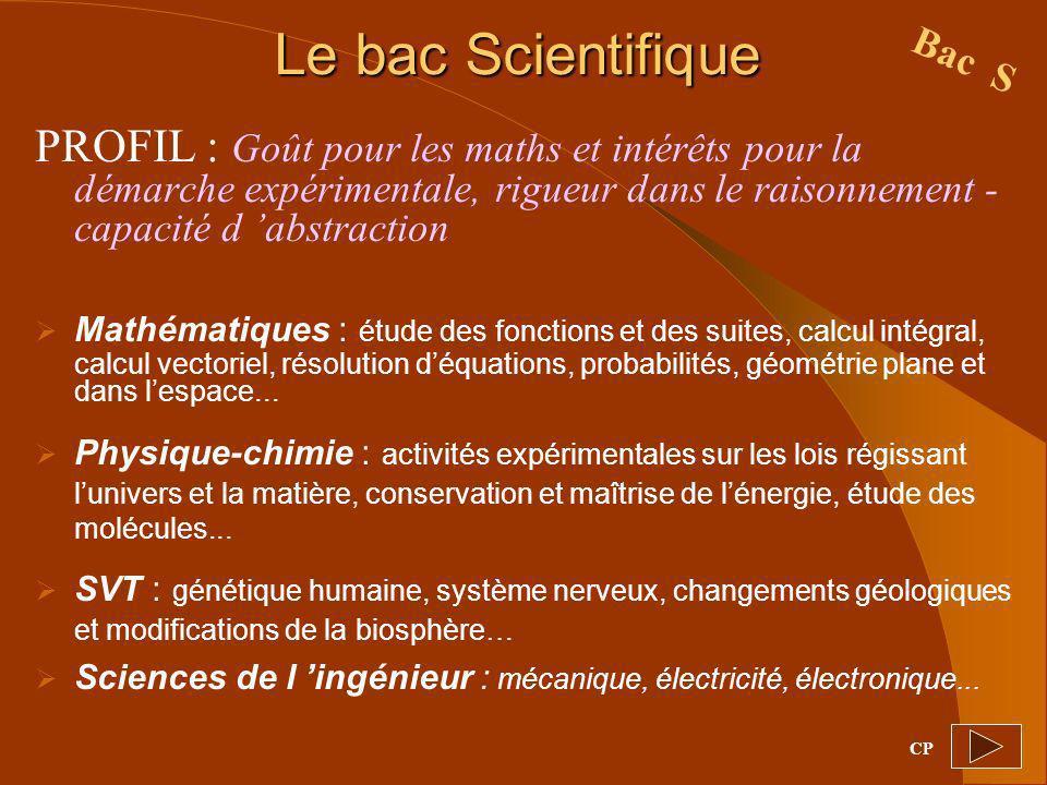 Le bac ScientifiqueBac S.