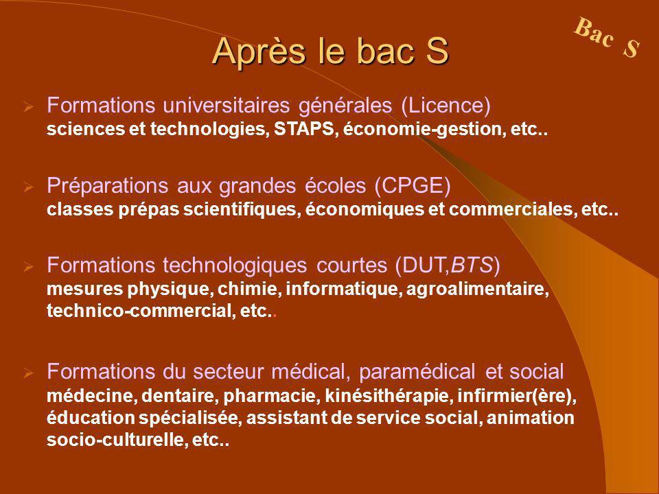 Après le bac SBac S. Formations universitaires générales (Licence) sciences et technologies, STAPS, économie-gestion, etc..