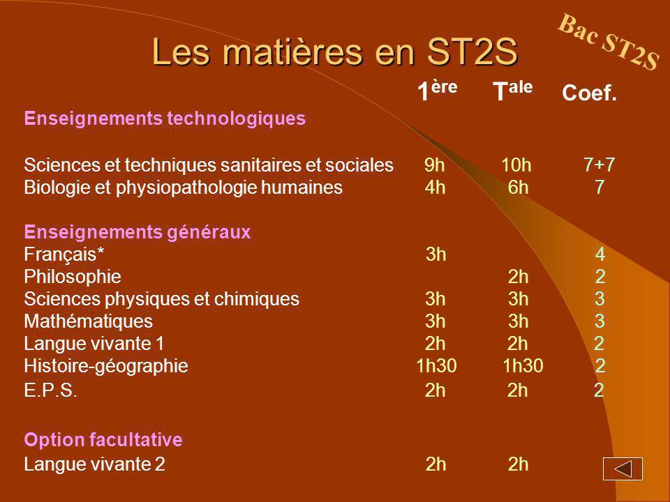 Les matières en ST2S Bac ST2S 1ère Tale Coef.