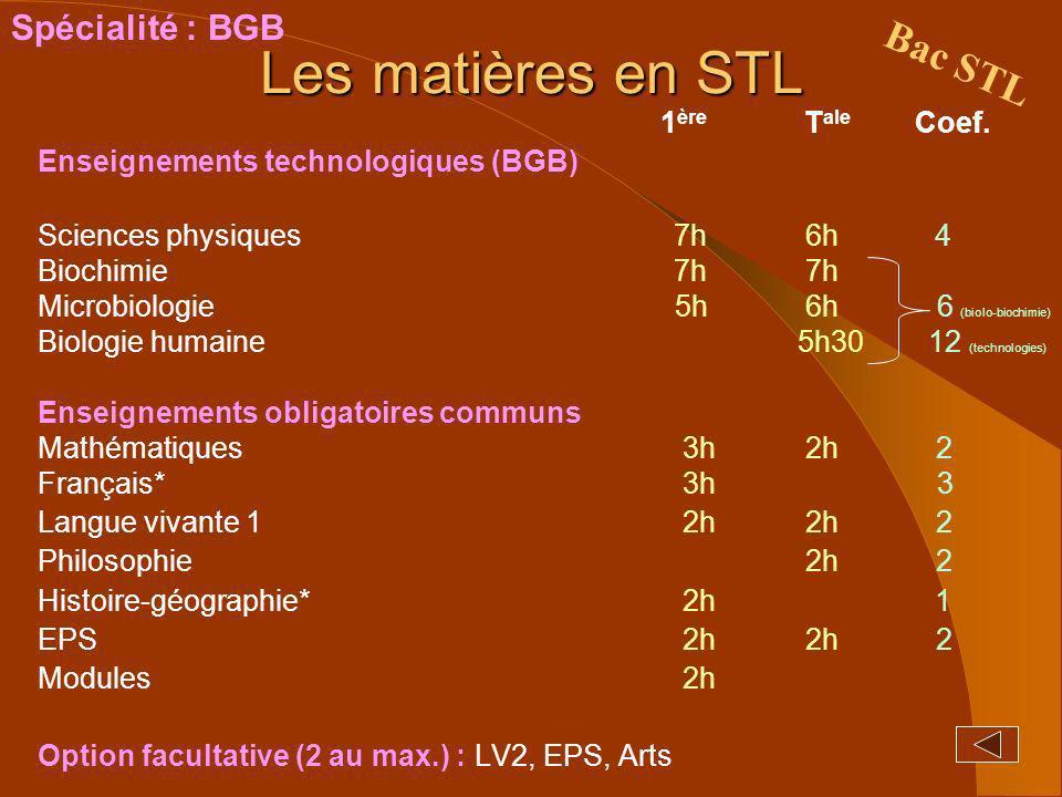 Les matières en STL Bac STL 1ère Tale Coef. Spécialité : BGB