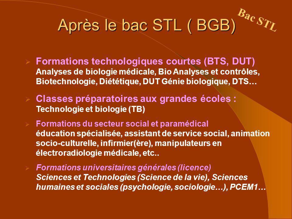 Après le bac STL ( BGB) Bac STL