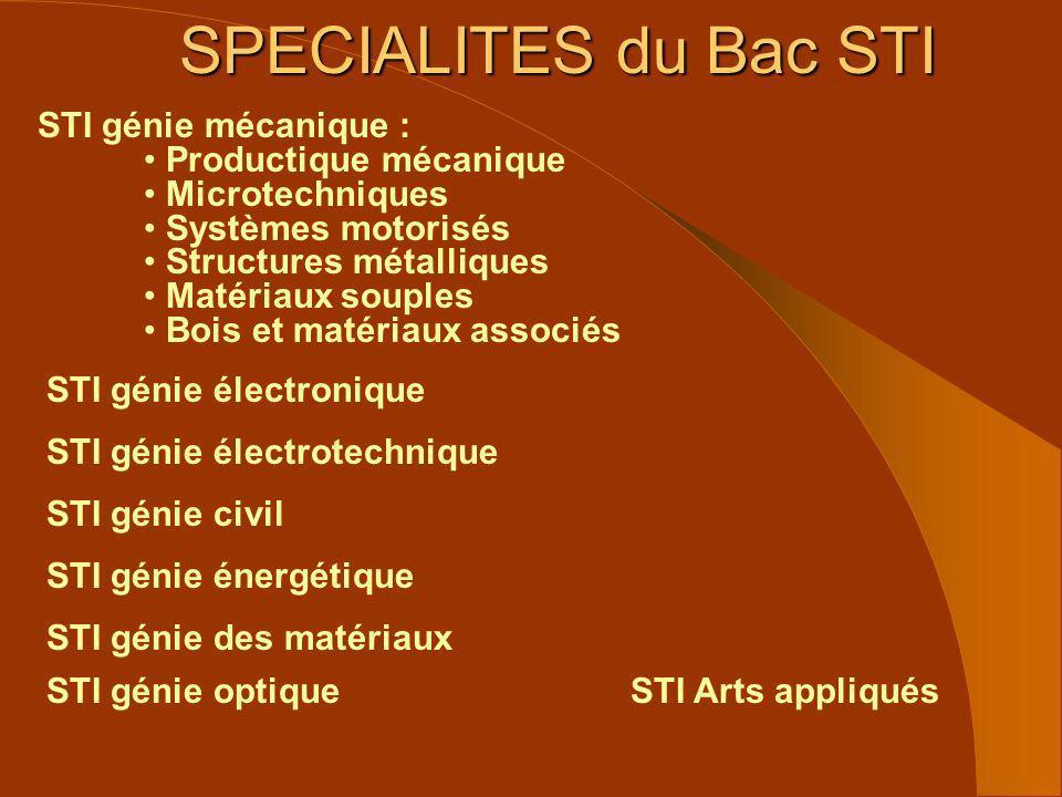 SPECIALITES du Bac STI STI génie mécanique : Productique mécanique