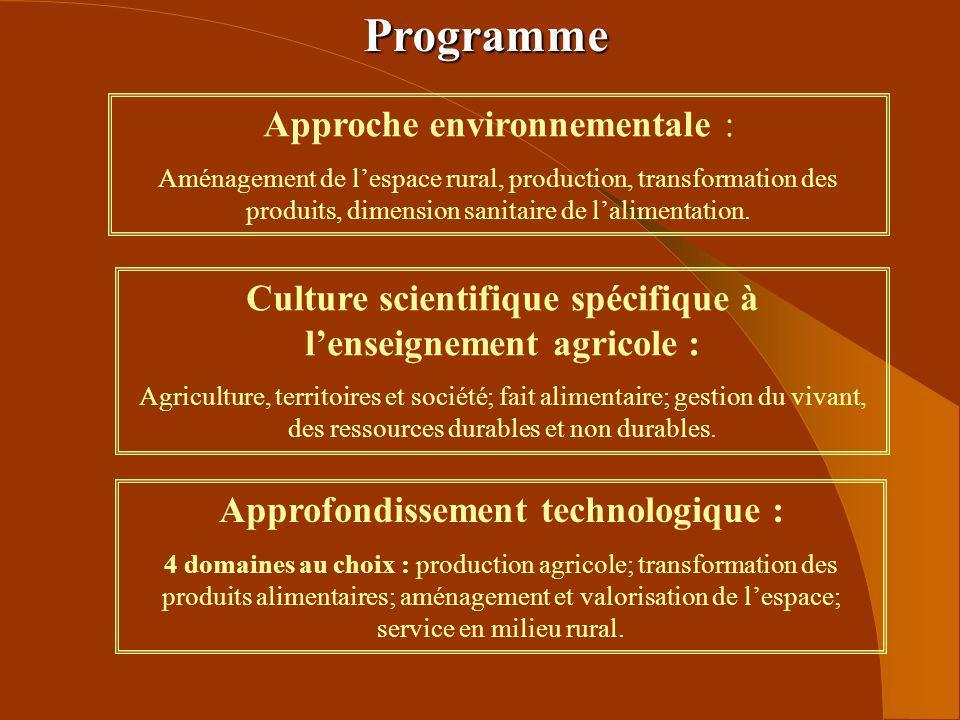 Programme Approche environnementale :