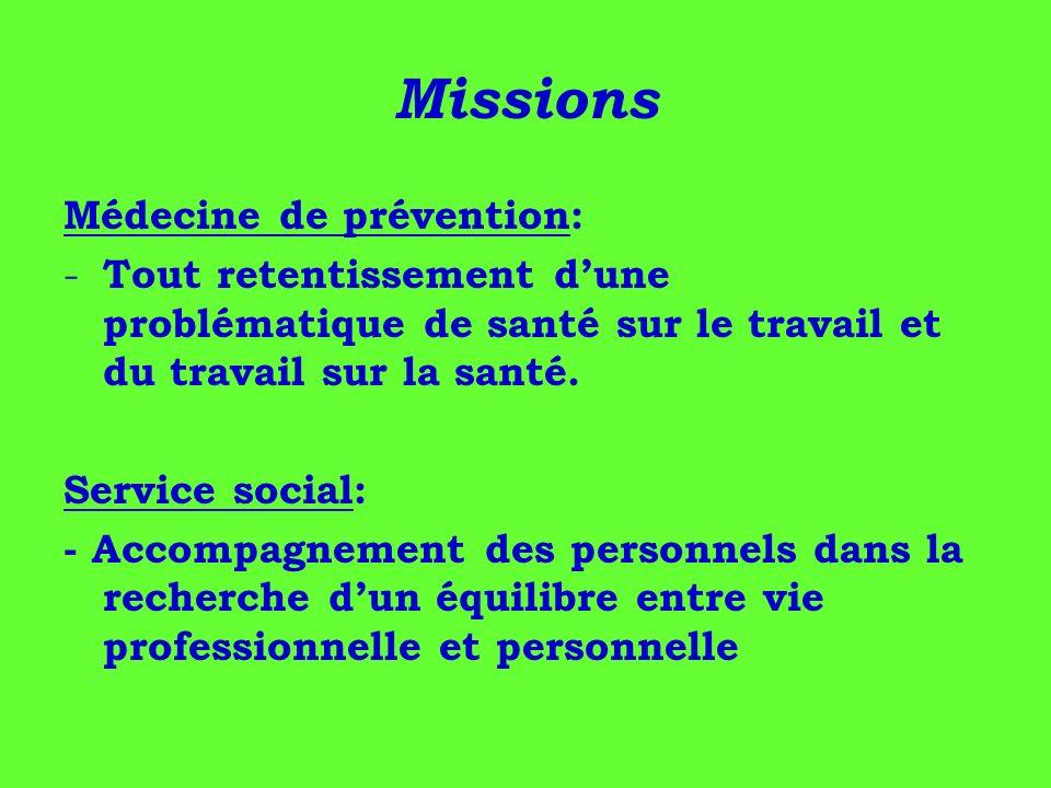 Missions Médecine de prévention: