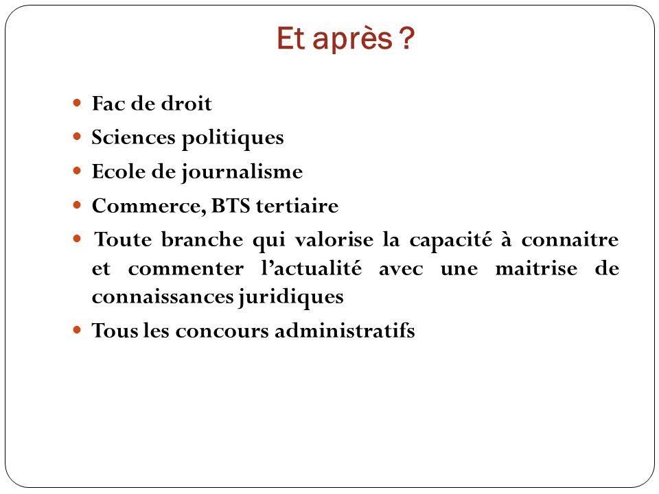 Et après Fac de droit Sciences politiques Ecole de journalisme