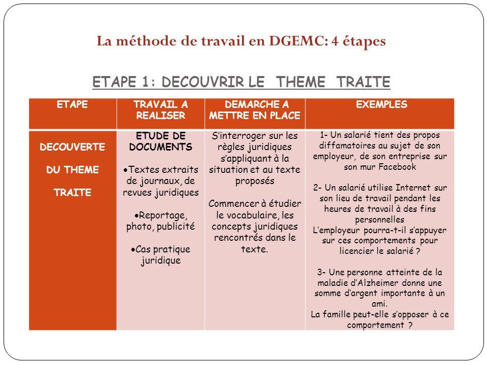 La méthode de travail en DGEMC: 4 étapes