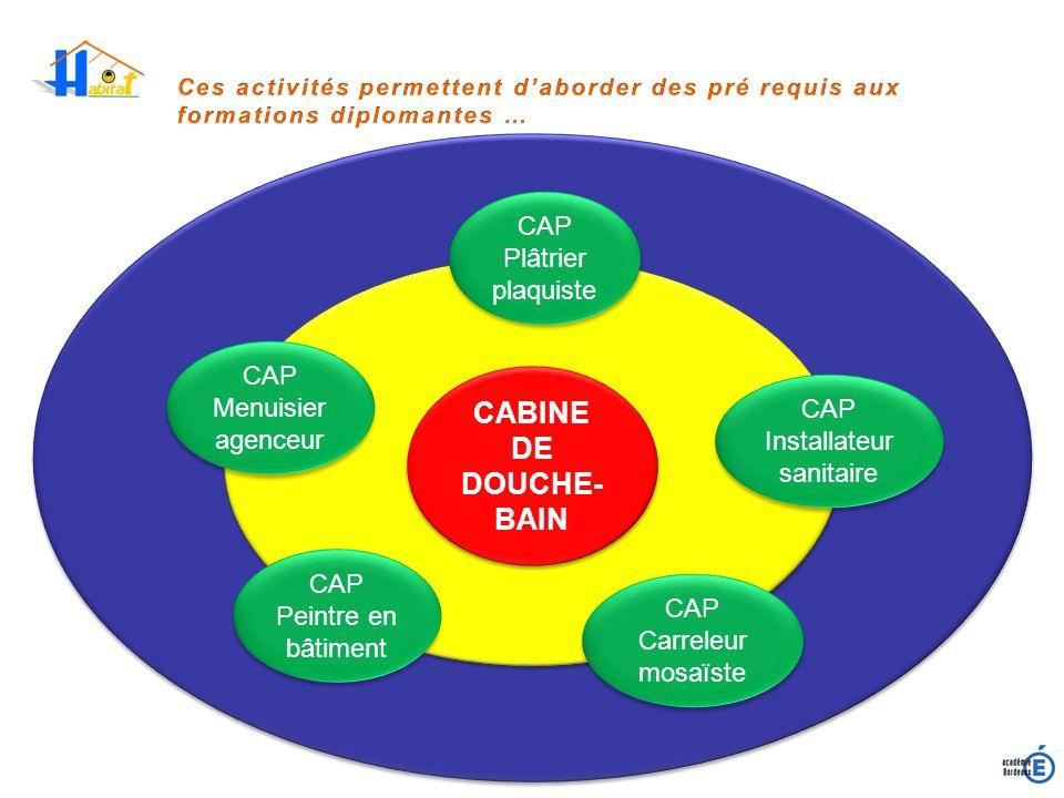 CABINE DE DOUCHE-BAIN CAP Plâtrier plaquiste CAP Menuisier agenceur