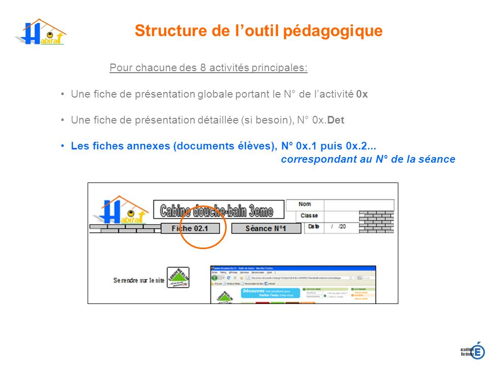 Structure de l'outil pédagogique