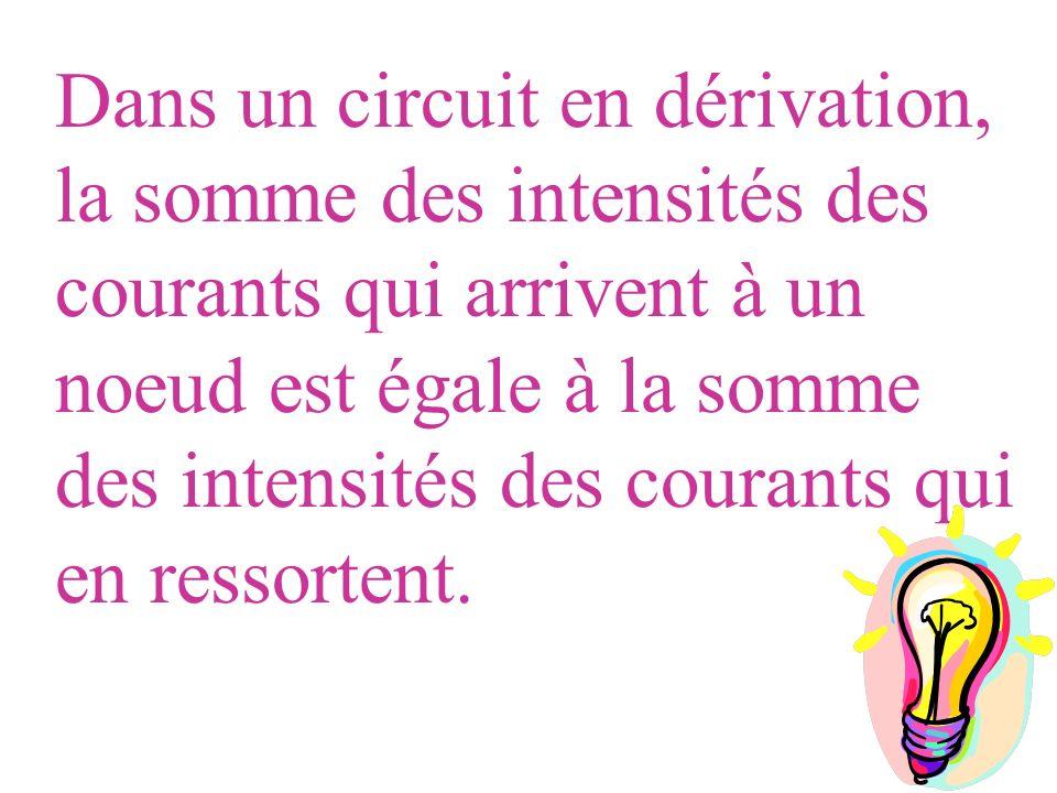 Dans un circuit en dérivation, la somme des intensités des courants qui arrivent à un noeud est égale à la somme des intensités des courants qui en ressortent.