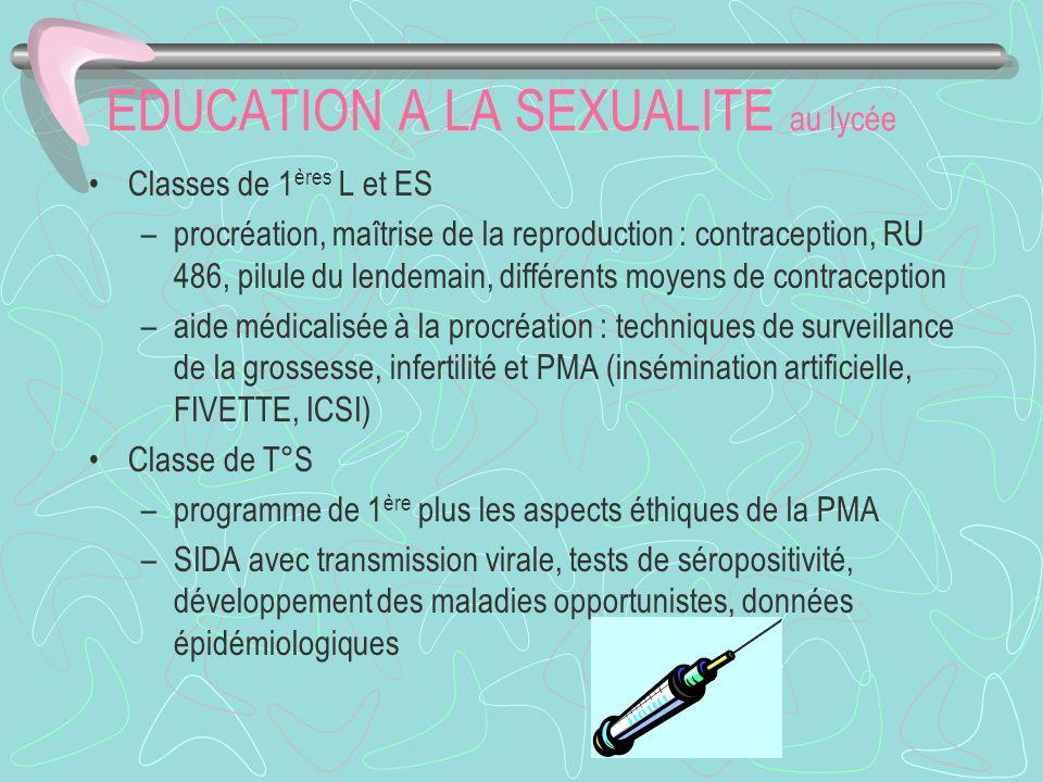 EDUCATION A LA SEXUALITE au lycée