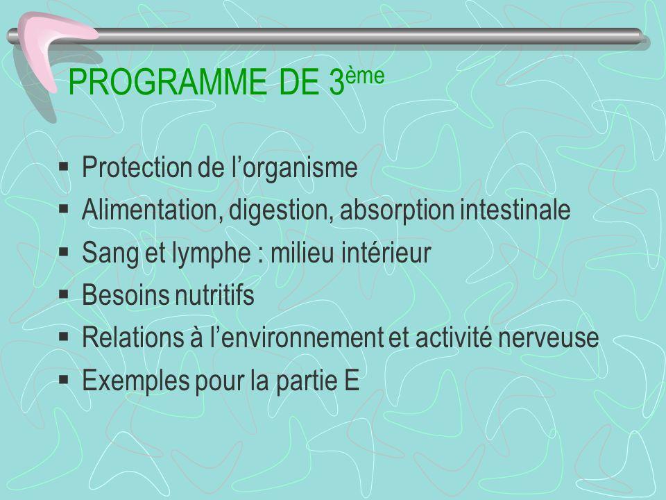 PROGRAMME DE 3ème Protection de l'organisme