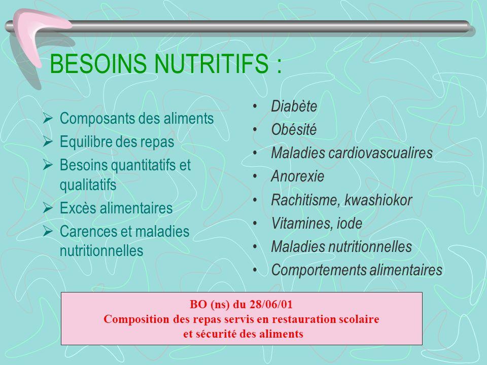 BESOINS NUTRITIFS : Diabète Obésité Composants des aliments