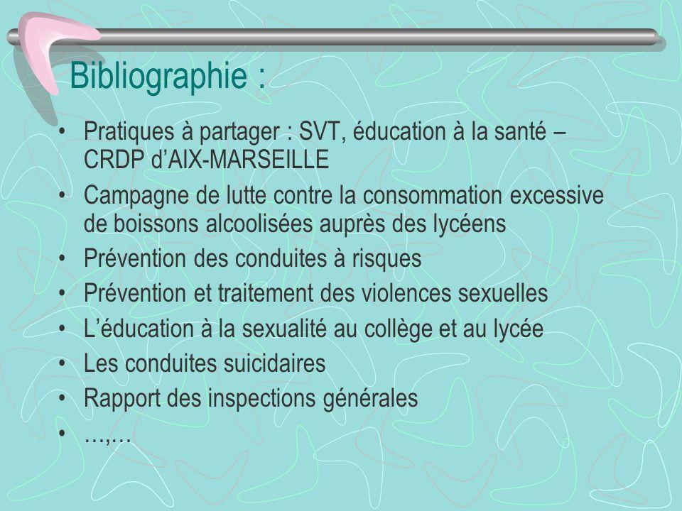 Bibliographie : Pratiques à partager : SVT, éducation à la santé – CRDP d'AIX-MARSEILLE.