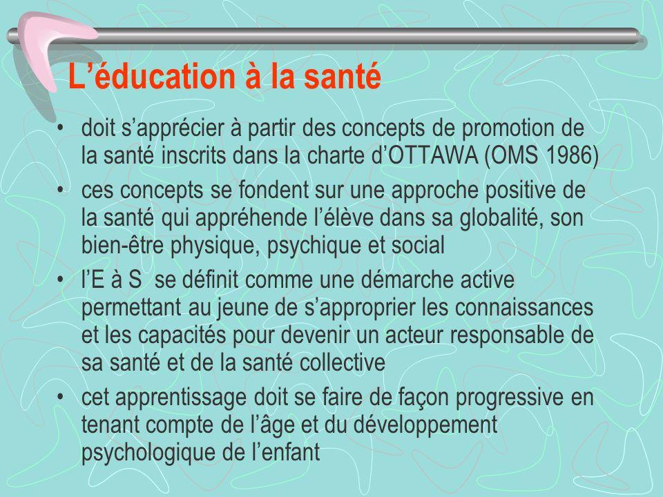 L'éducation à la santé doit s'apprécier à partir des concepts de promotion de la santé inscrits dans la charte d'OTTAWA (OMS 1986)