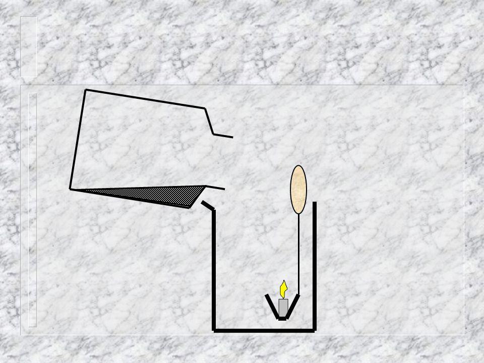 On verse le dioxyde de carbone délicatement en évitant de verser le liquide sur la bougie.
