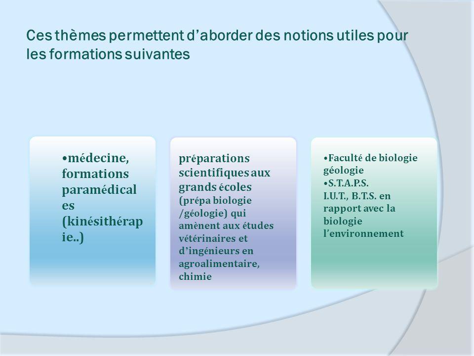 Ces thèmes permettent d'aborder des notions utiles pour les formations suivantes