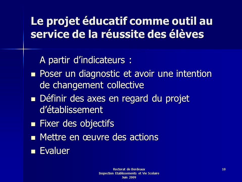 Le projet éducatif comme outil au service de la réussite des élèves