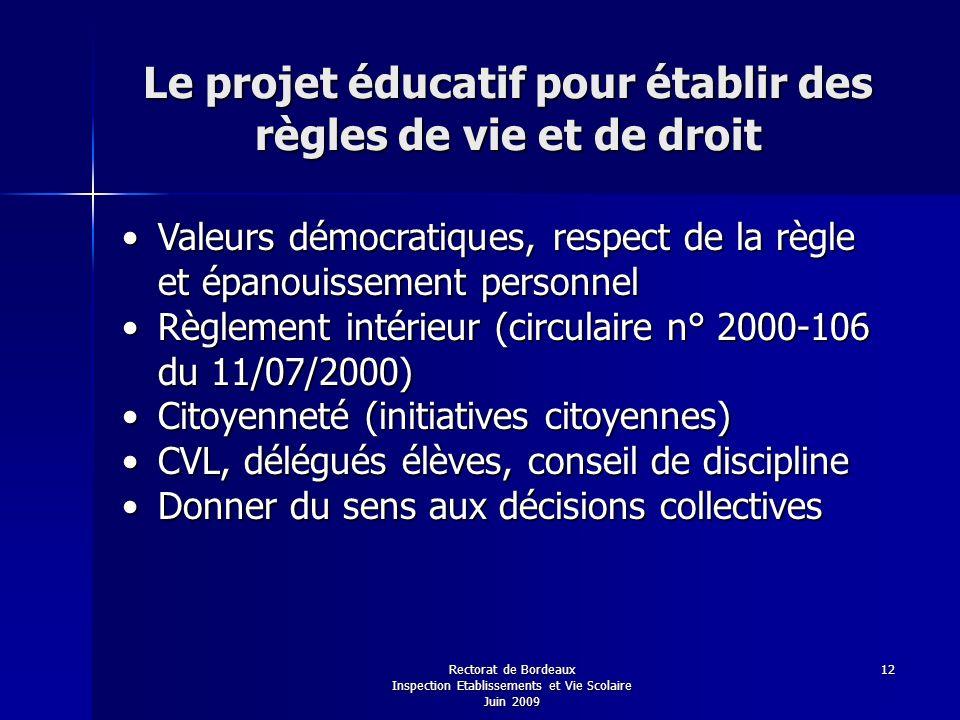 Le projet éducatif pour établir des règles de vie et de droit