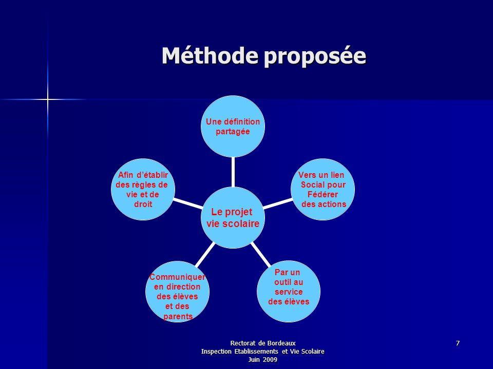 Méthode proposée Rectorat de Bordeaux Inspection Etablissements et Vie Scolaire Juin 2009.