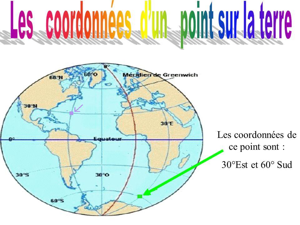 Les coordonnées d'un point sur la terre