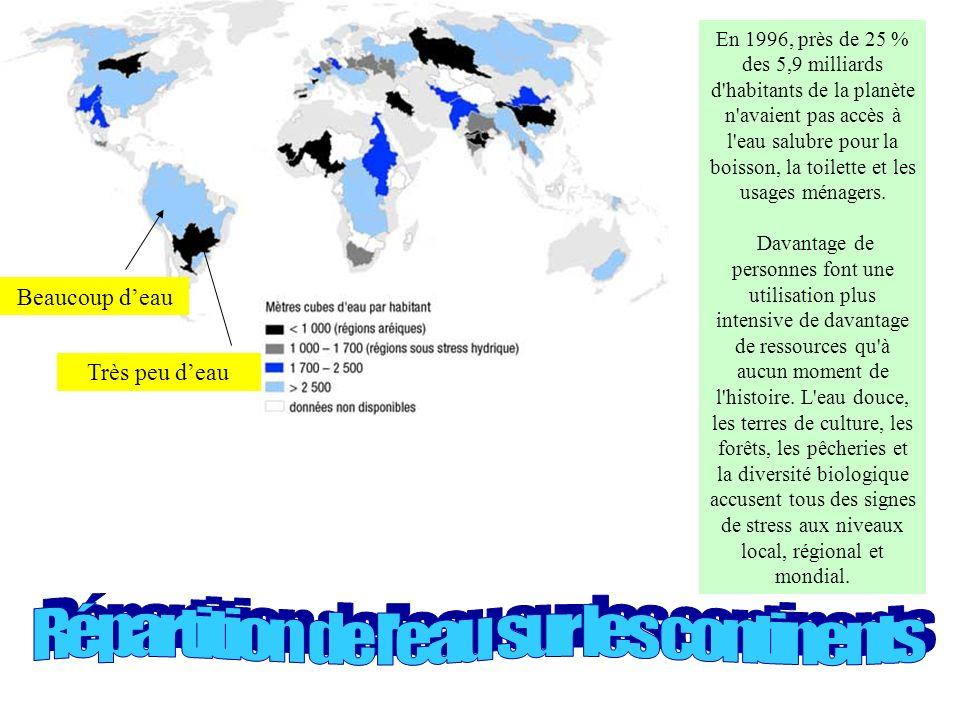Répartition de l eau sur les continents