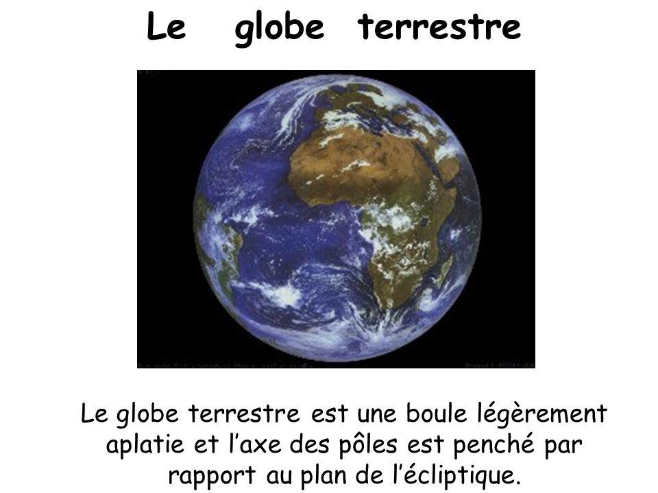 Le globe terrestre Le globe terrestre est une boule légèrement aplatie et l'axe des pôles est penché par rapport au plan de l'écliptique.