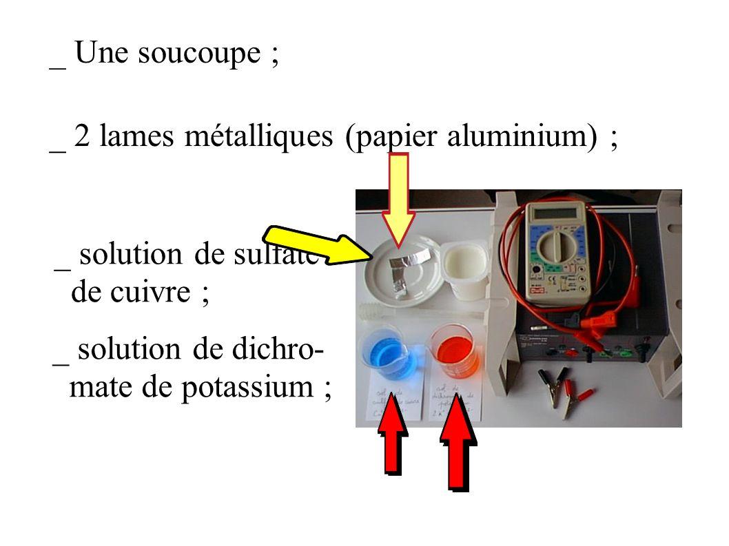 _ Une soucoupe ; _ 2 lames métalliques (papier aluminium) ; _ solution de sulfate. de cuivre ; _ solution de dichro-