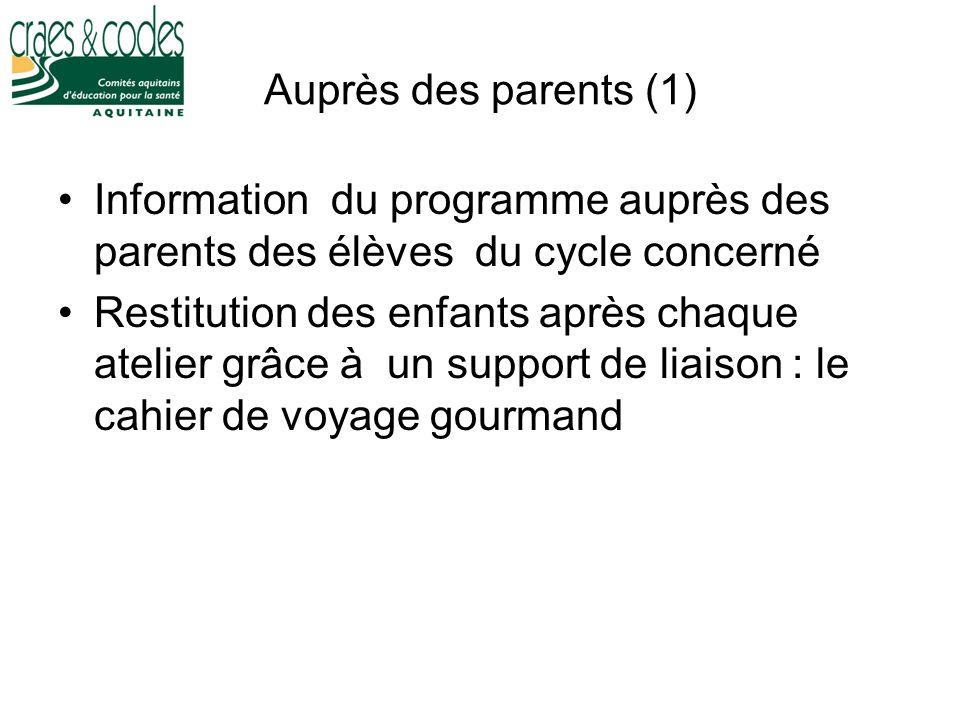 Auprès des parents (1) Information du programme auprès des parents des élèves du cycle concerné.