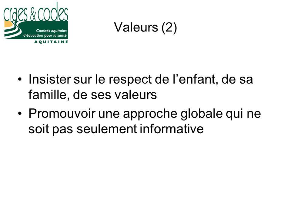 Valeurs (2) Insister sur le respect de l'enfant, de sa famille, de ses valeurs.