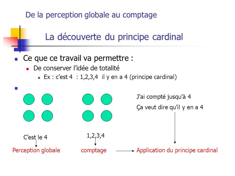 La découverte du principe cardinal