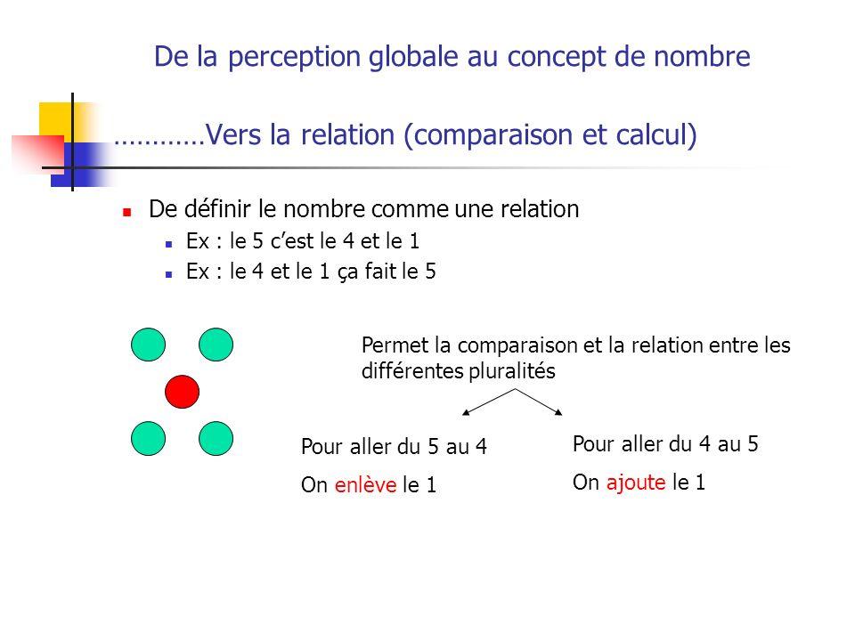 …………Vers la relation (comparaison et calcul)