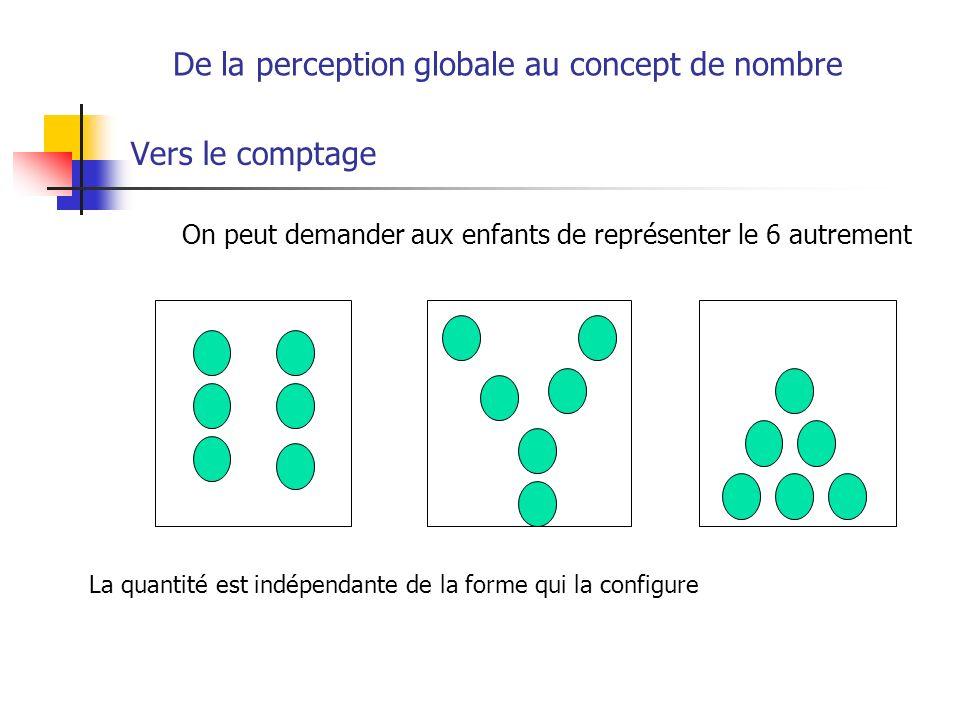 De la perception globale au concept de nombre
