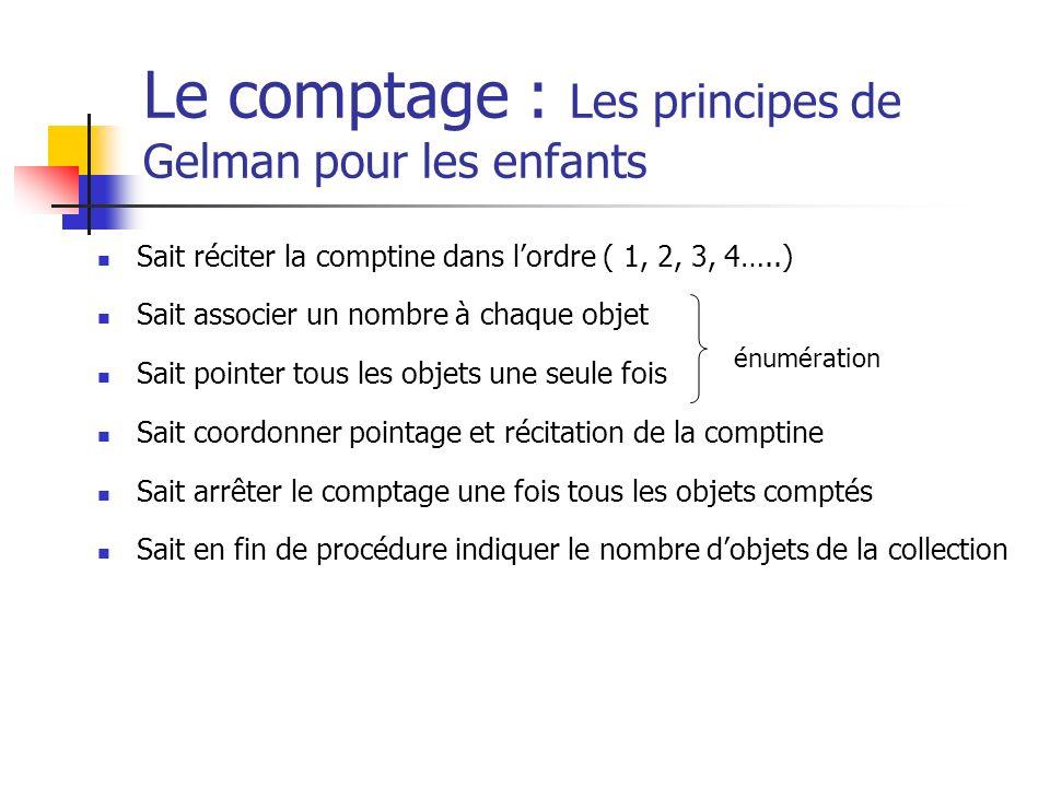 Le comptage : Les principes de Gelman pour les enfants