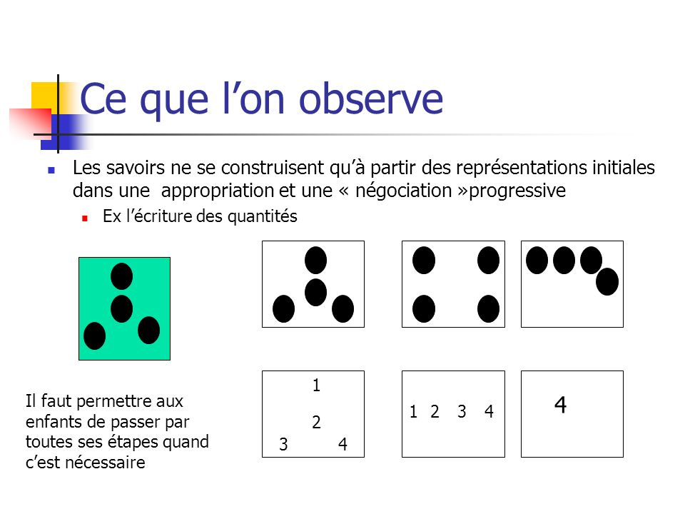 Ce que l'on observe