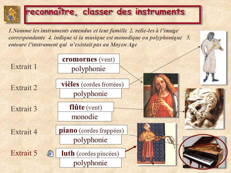 reconnaître, classer des instruments